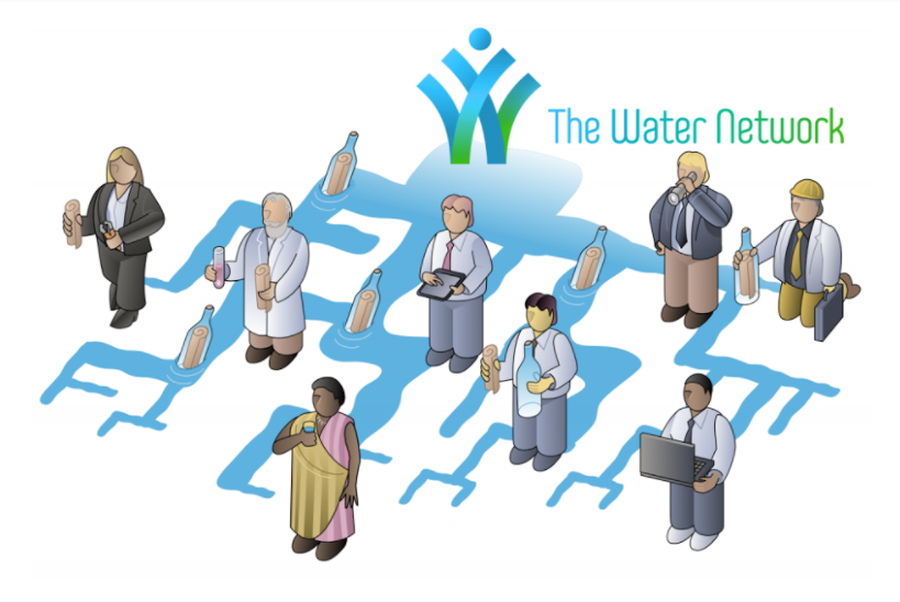Thewater network Knowledge Ecosystem